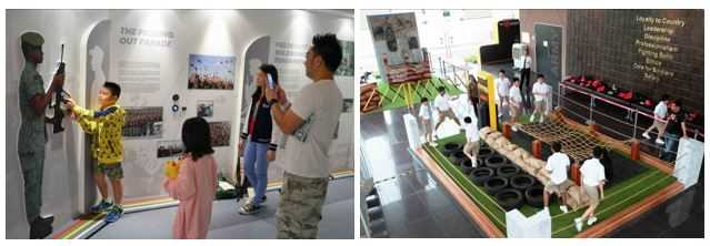 Army Museum activities
