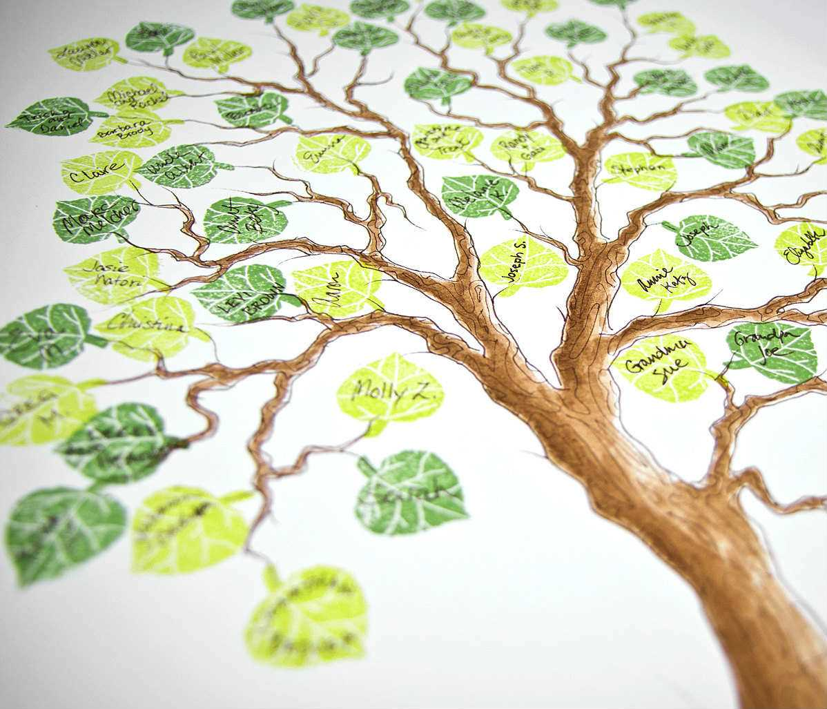 Family Tree with thumbprints