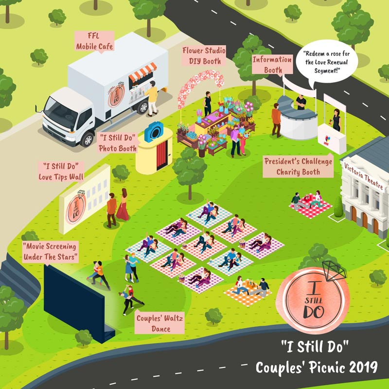 Couples' Picnic Site Map